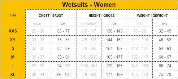 9df97ff07311b6 RS1 Openwater Neoprene-Top Women - Orca - black orange